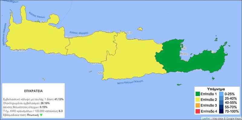 Πτωτική η πορεία του κορονοϊού στην Κρήτη